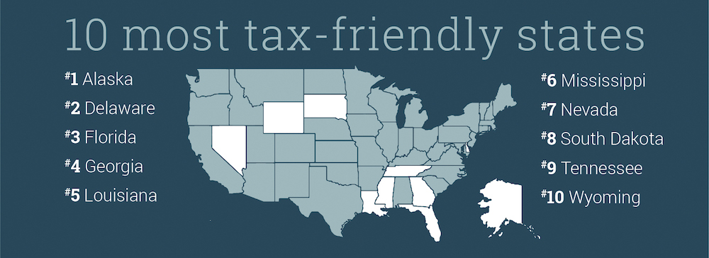10 Most Tax-Friendly States for Retirees