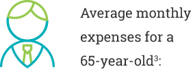 Average Monthly Expenses for a 65-year-old